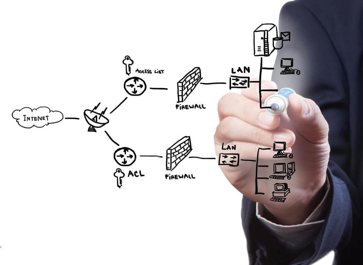Network Assessment-img1